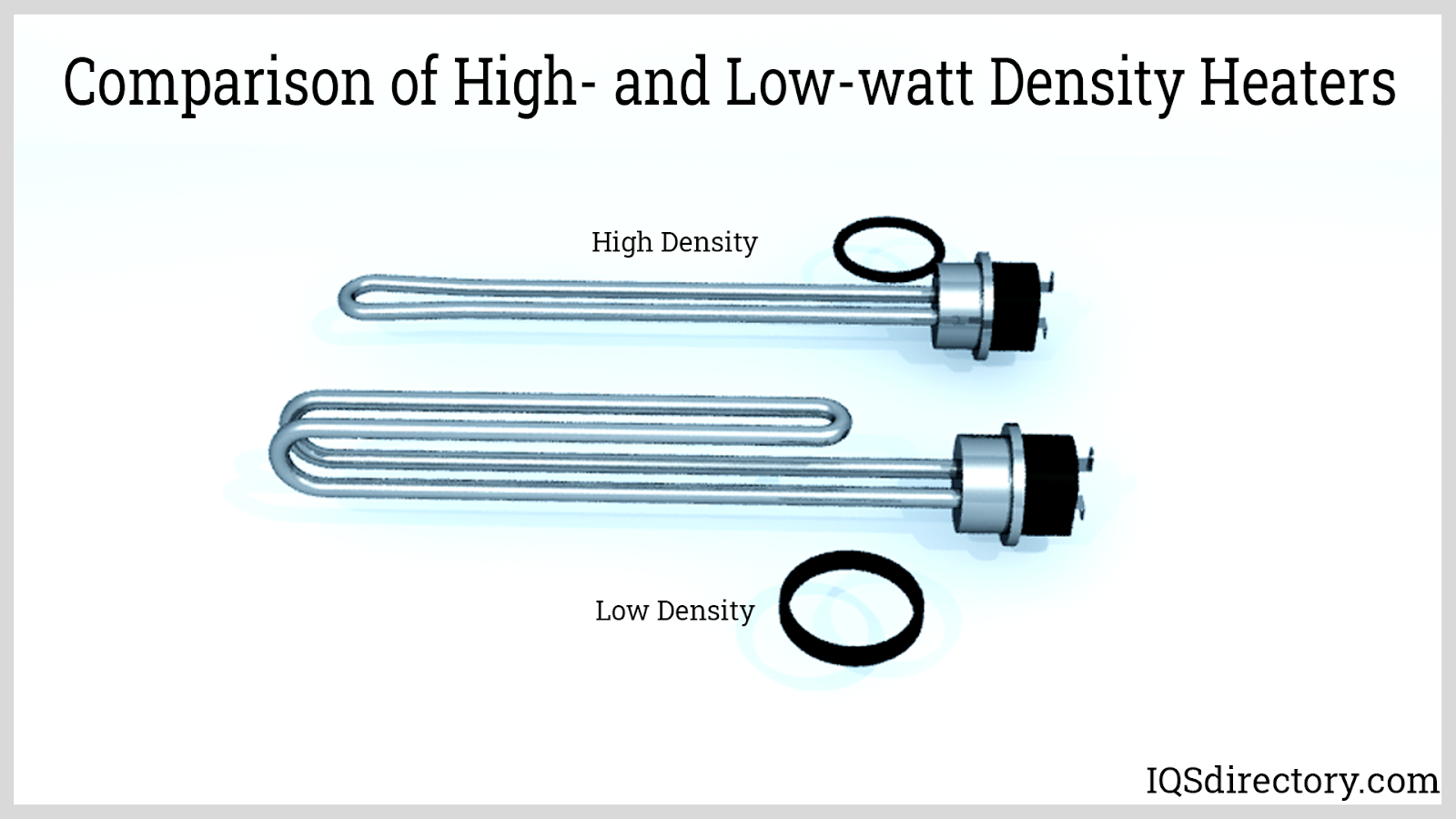 Comparison of High- and Low-watt Density Heaters