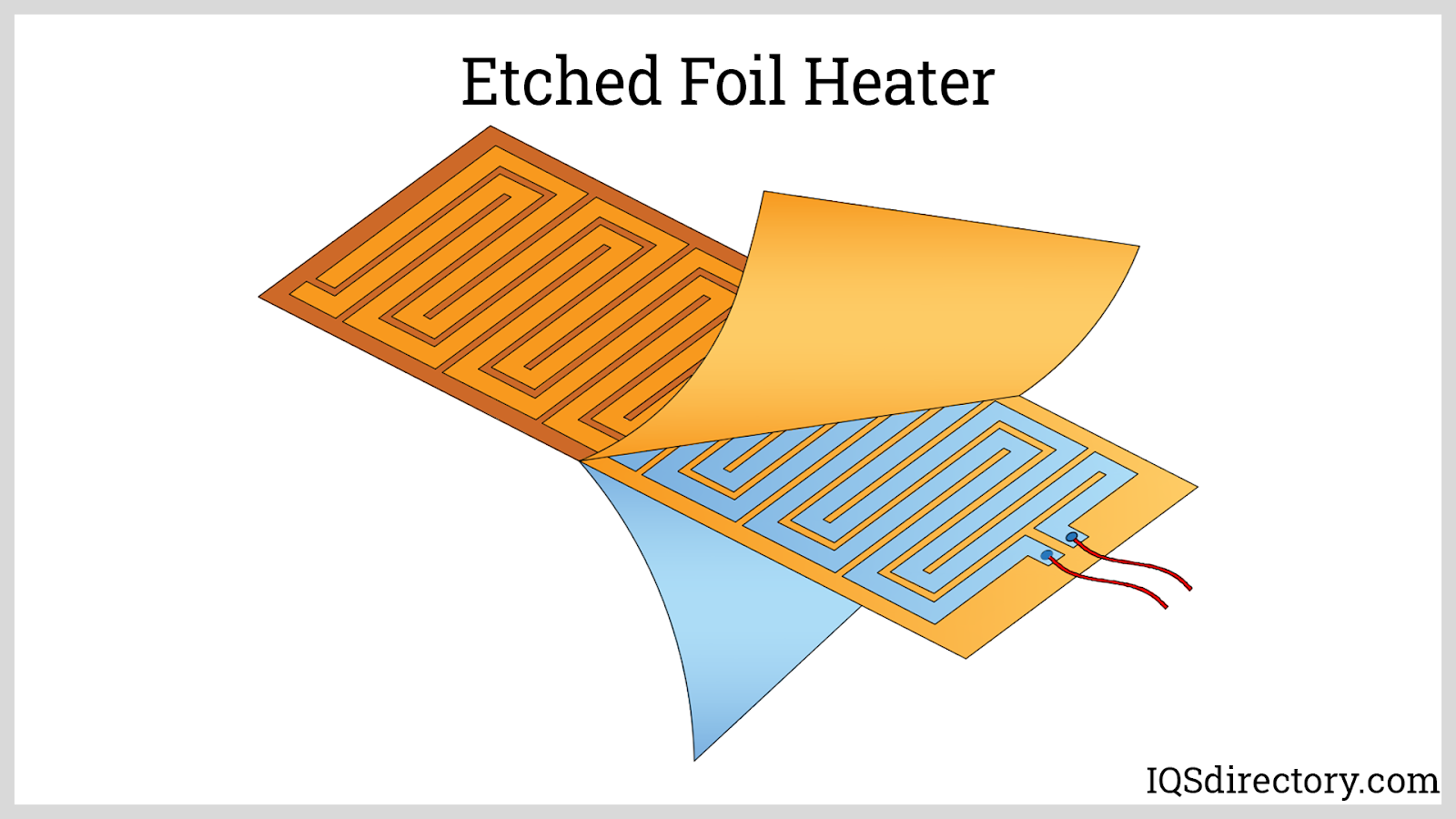 Etched Foil Heater