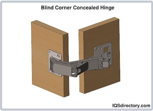 Blind Corner Concealed Hinge