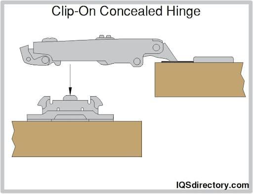 Clip-On Concealed Hinge