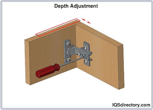 Depth Adjustment