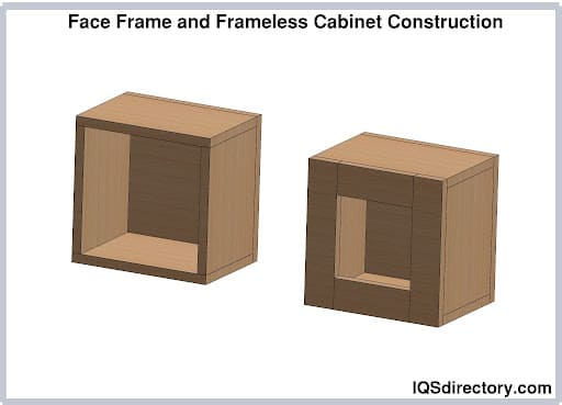 Face Frame and Frameless Cabinet Construction