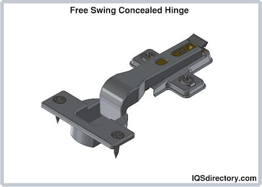Free Swing Concealed Hinge