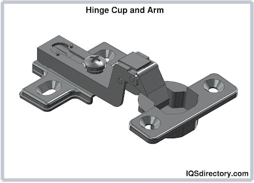 Hinge Cup and Arm