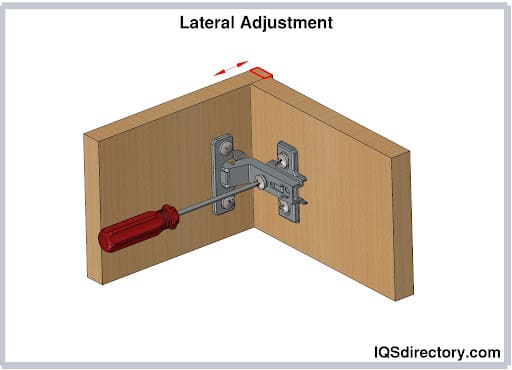 Lateral Adjustment