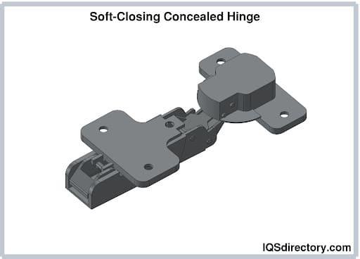 Soft-Closing Concealed Hinge