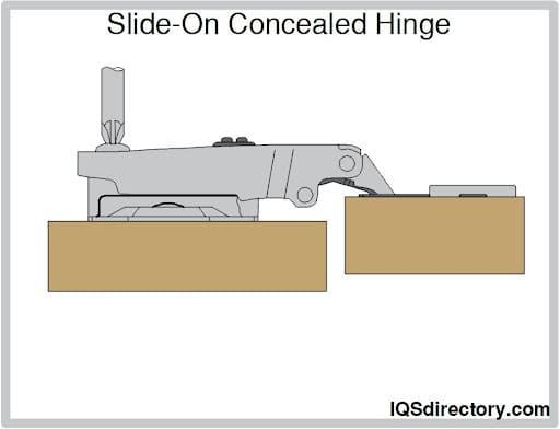 Slide-On Concealed Hinge