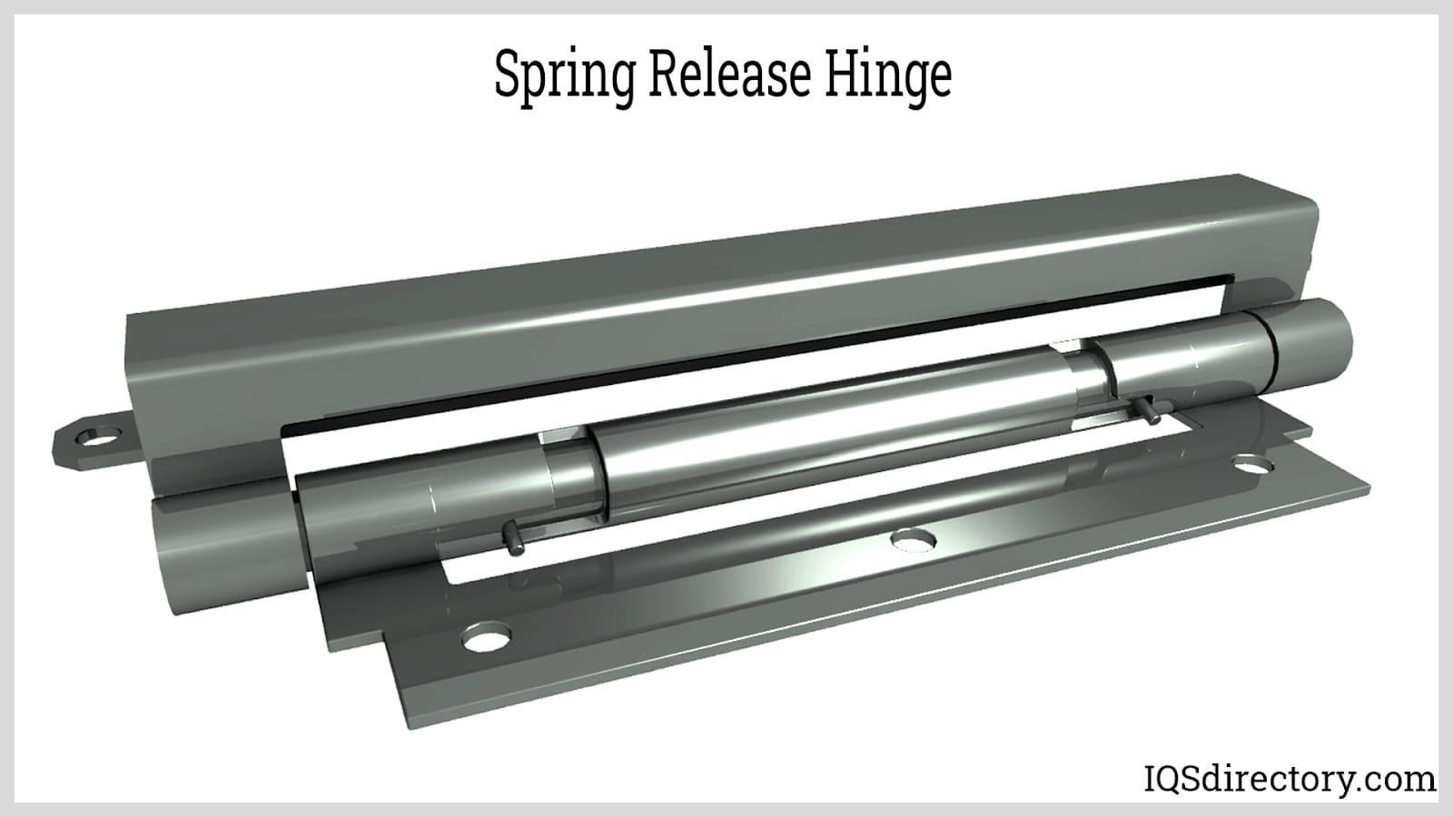 Spring Release Hinge