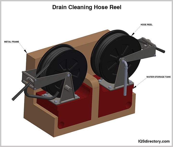 Drain Cleaning Hose Reel