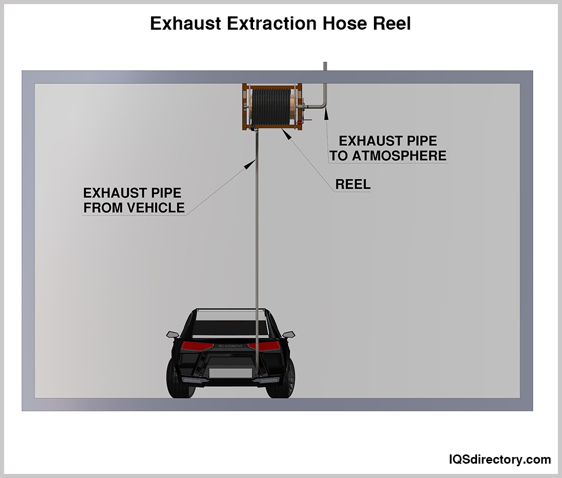 Exhaust Extraction Hose Reel