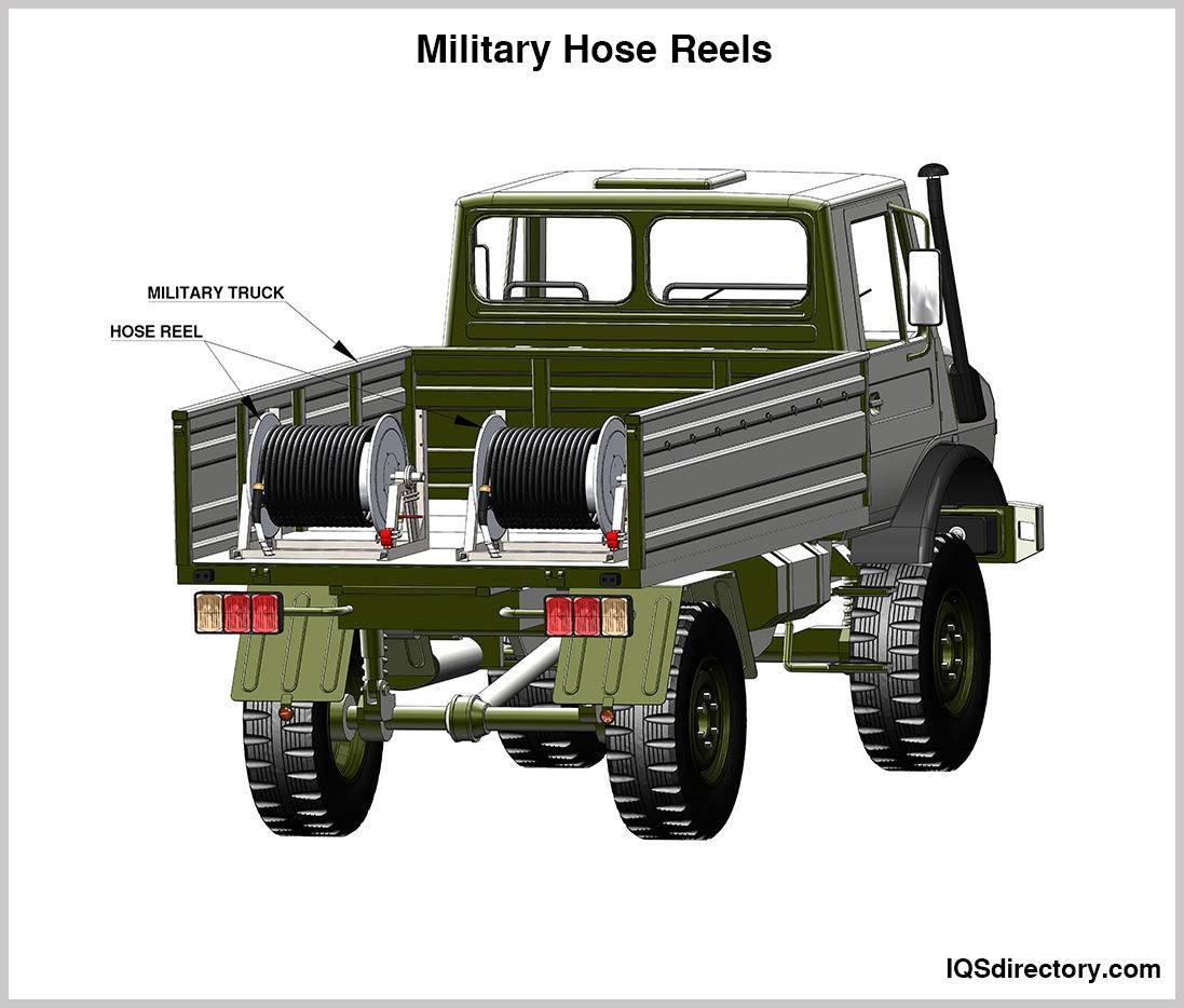 Military Hose Reels