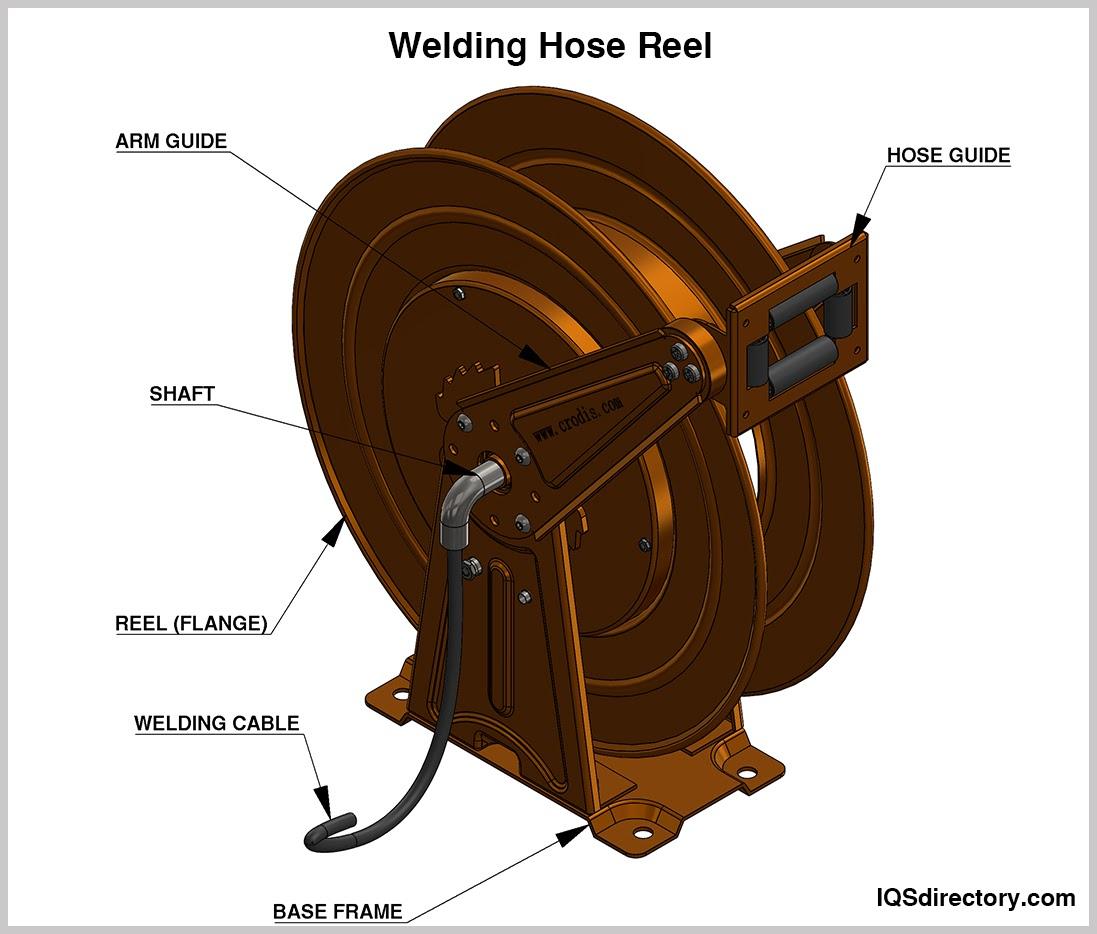 Welding Hose Reel