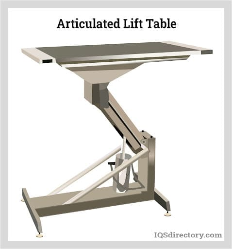 Articulated Lift Table