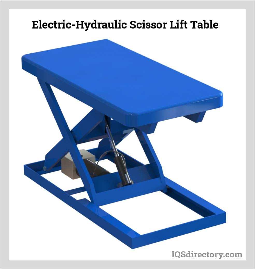 Electric-Hydraulic Scissor Lift Table