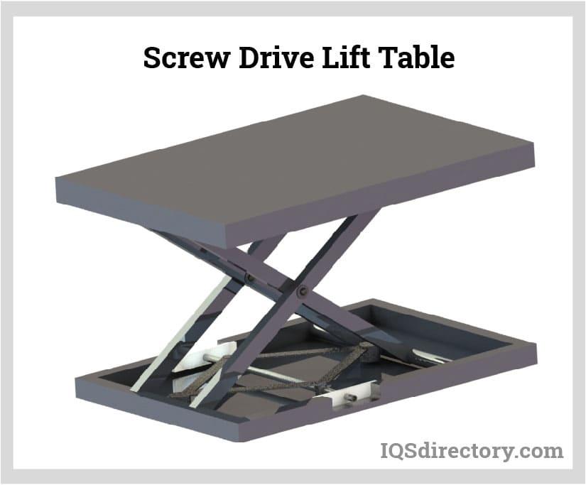 Screw Drive Lift Table