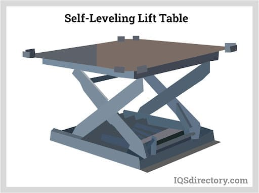 Self-Leveling Lift Table