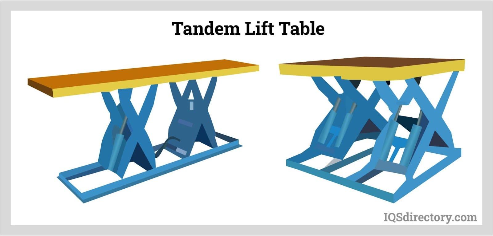 Tandem Lift Table