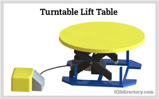 Turntable Lift Table