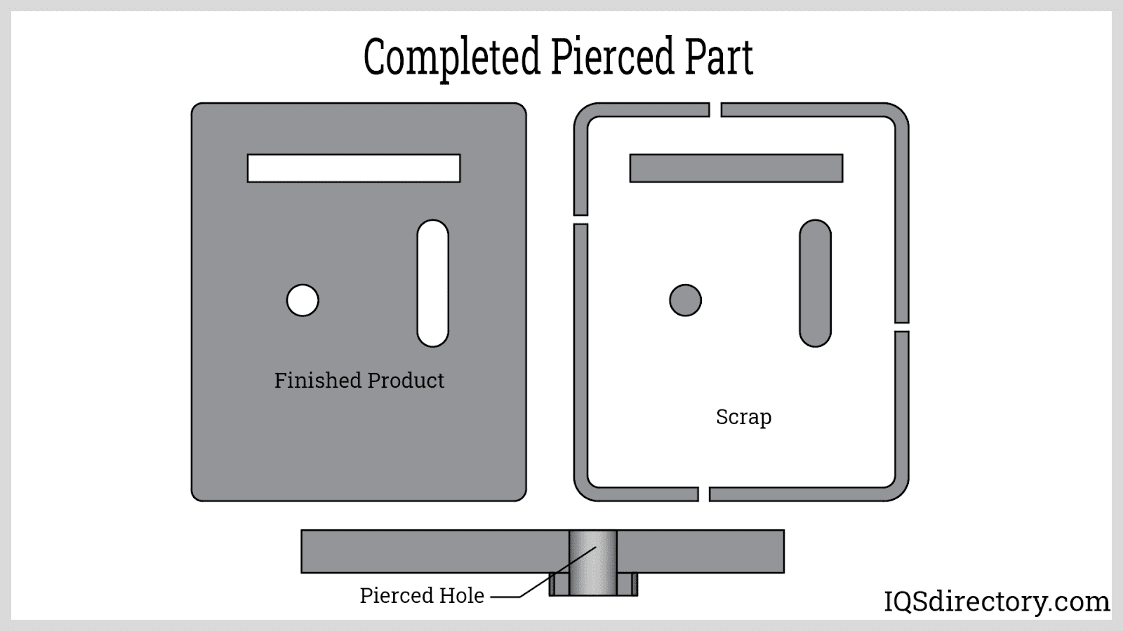 Completed Pierced Part