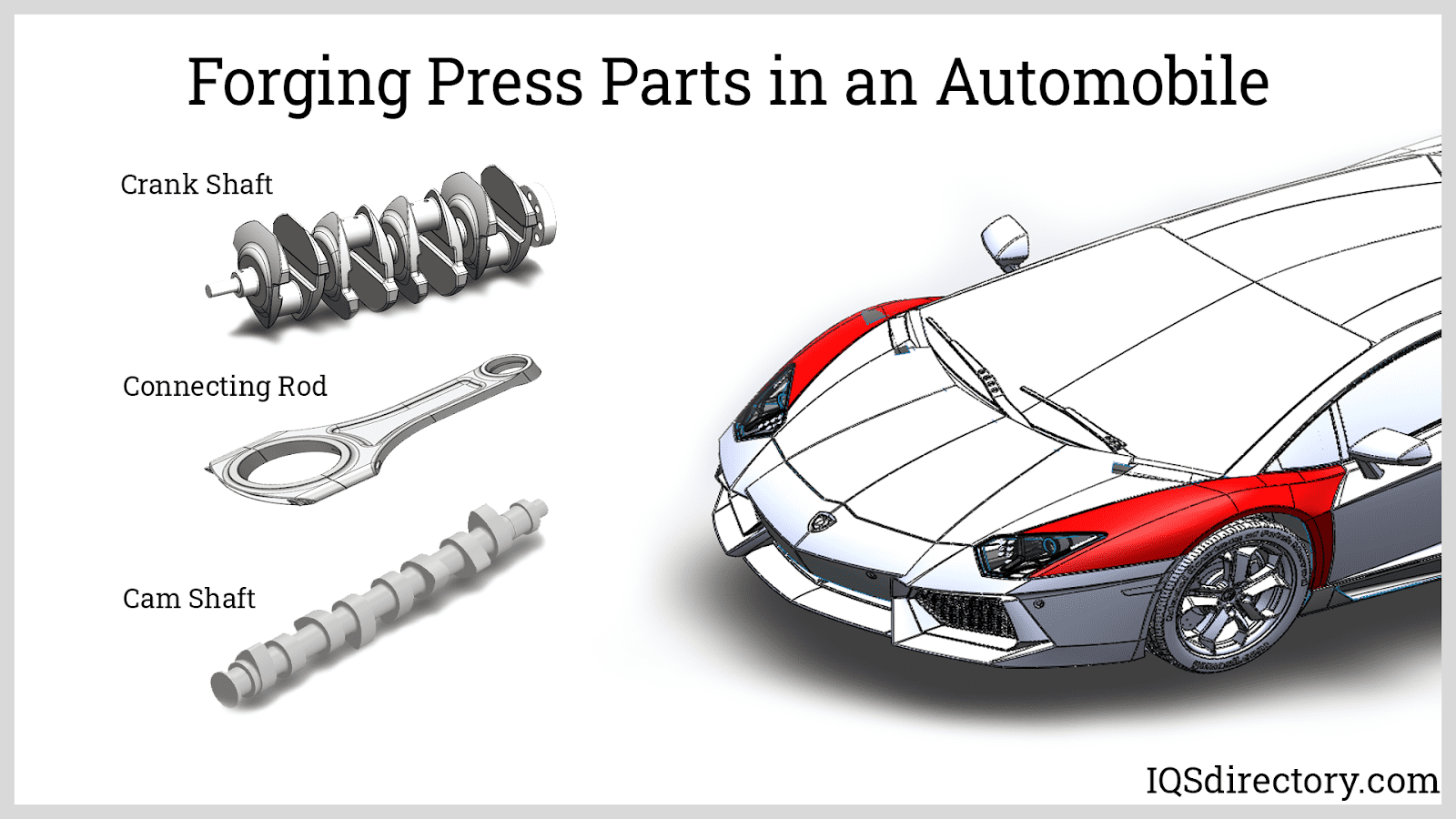 Forging Press Parts in an Automobile