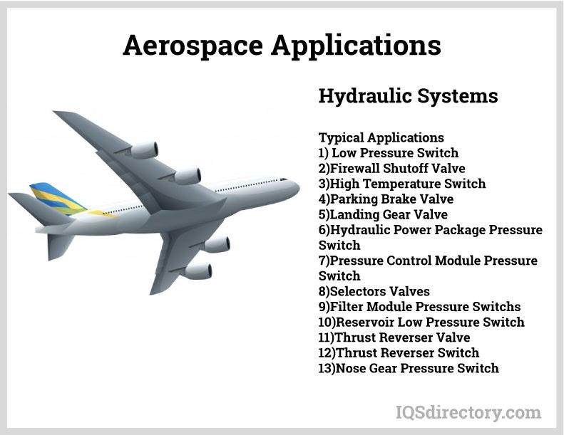 Aerospace Application - Hydraulic Systems