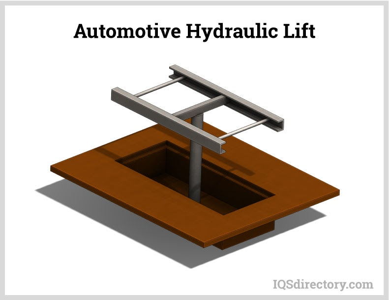 Automotive Hydraulic Lift