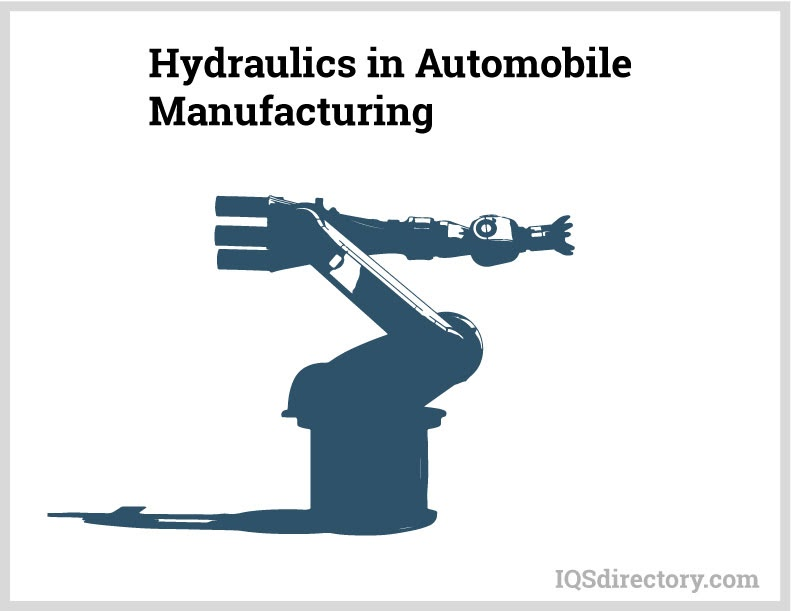 Hydraulics in Automobile Manufacturing