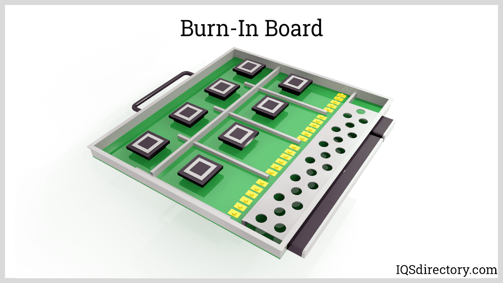 Burn-In Board
