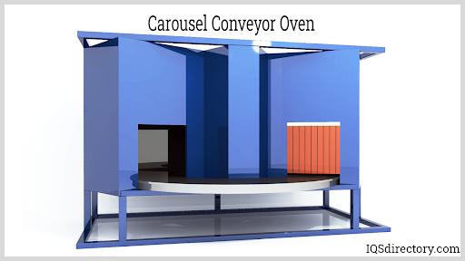 Carousel Conveyor Oven