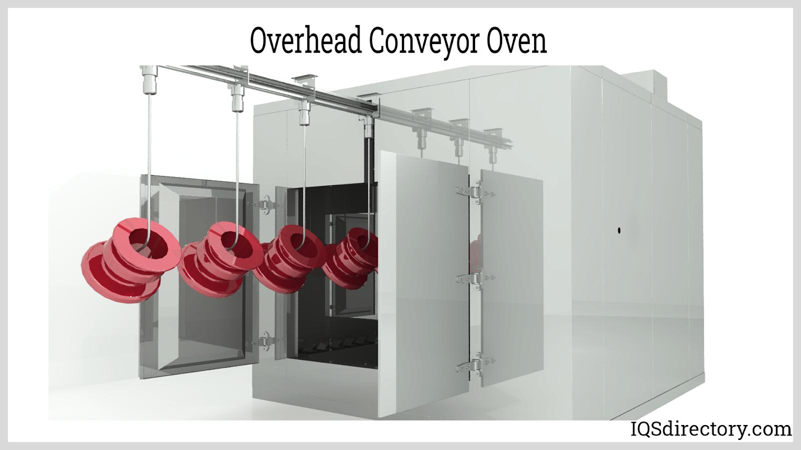 Overhead Conveyor Oven