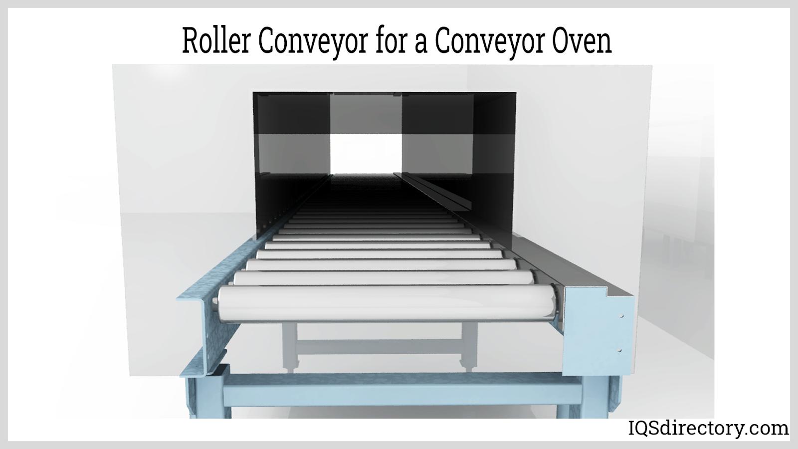 Roller Conveyor for a Conveyor Oven