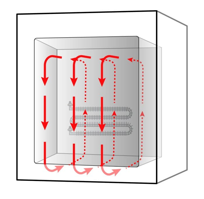 Forced Convection Oven Air Flow