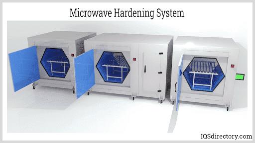 Microwave Hardening System