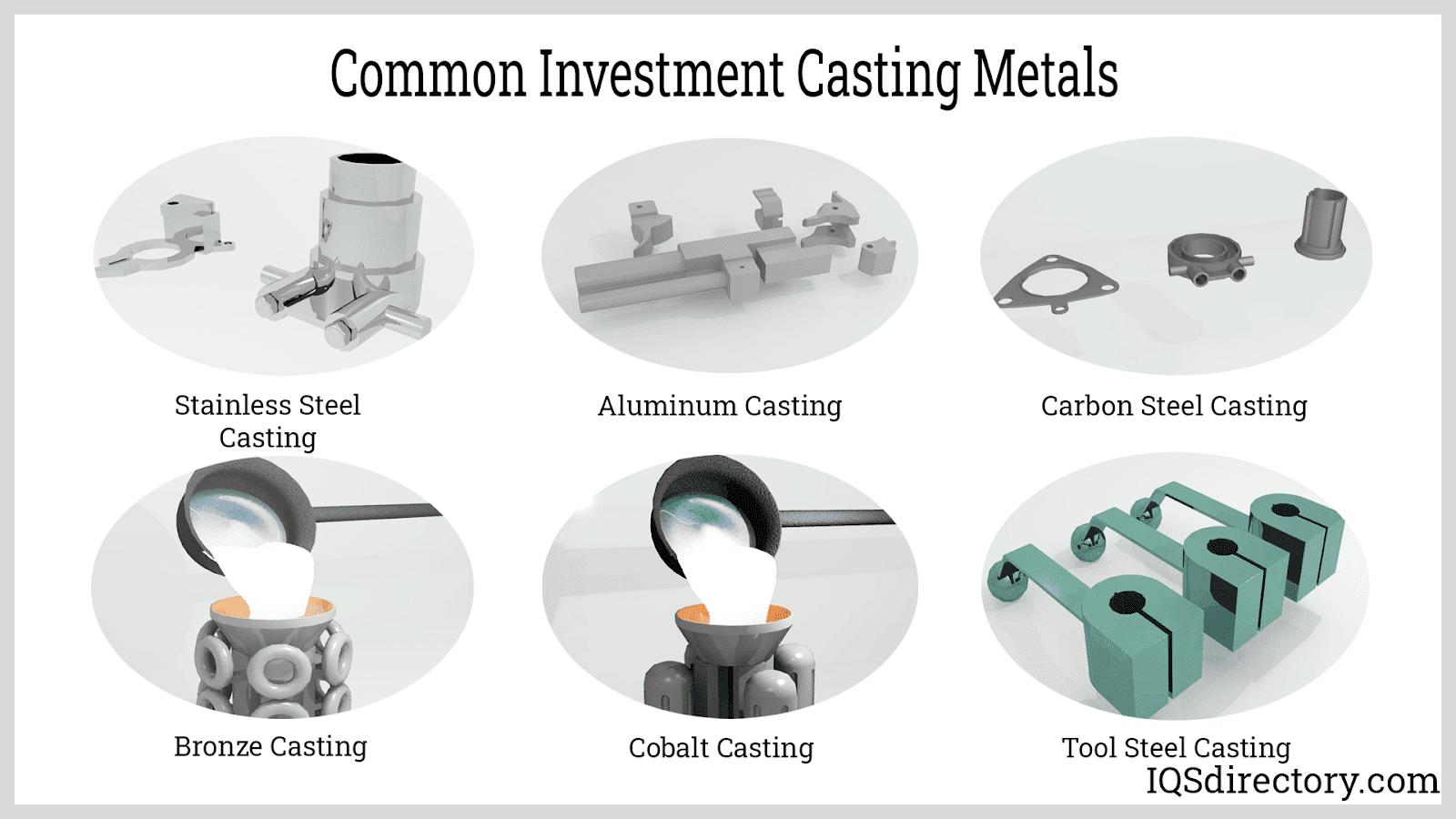 Common Investment Casting Metals