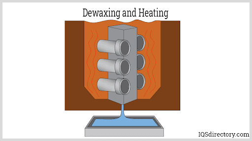 Dewaxing and Heating
