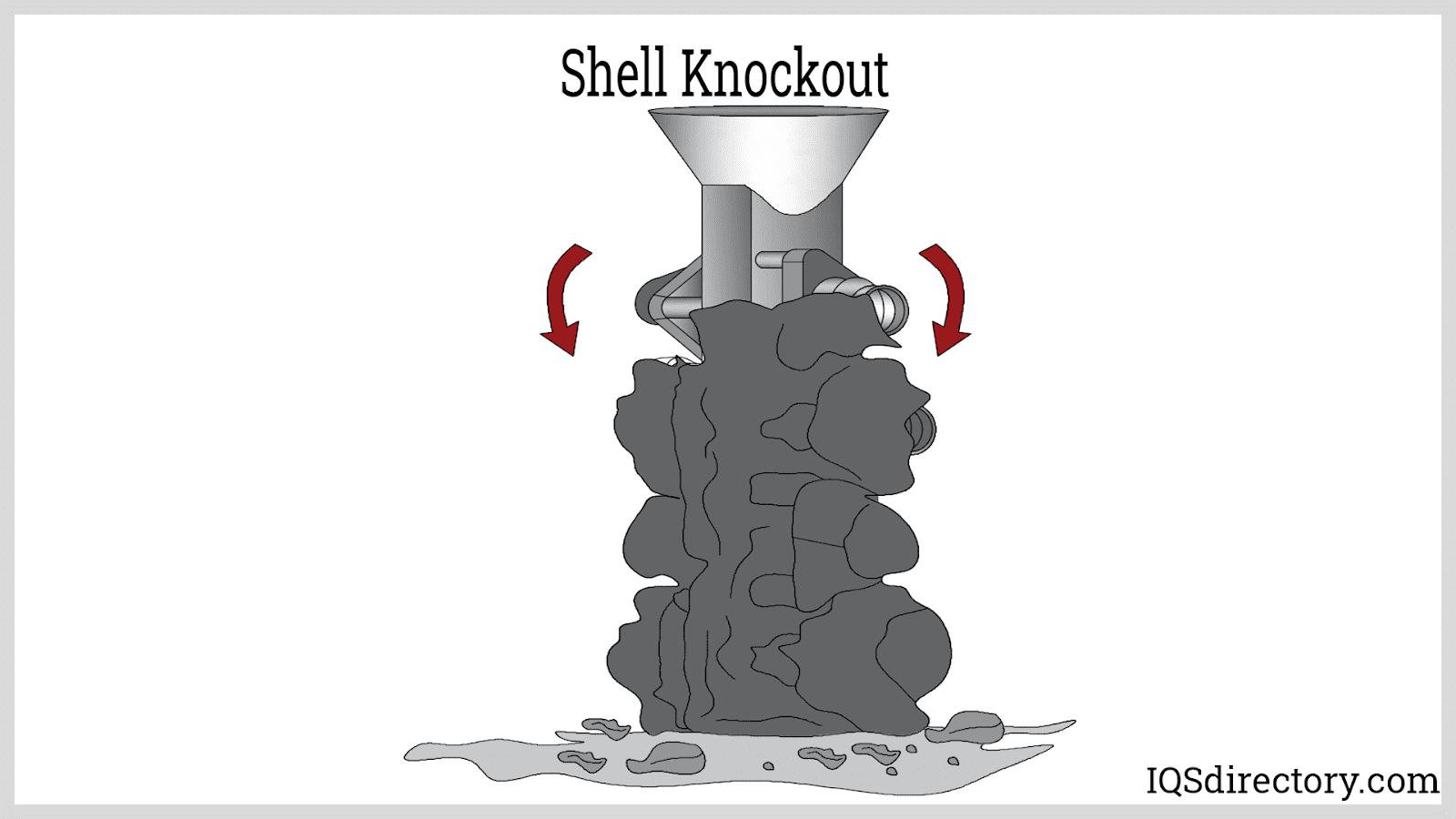 Shell Knockout