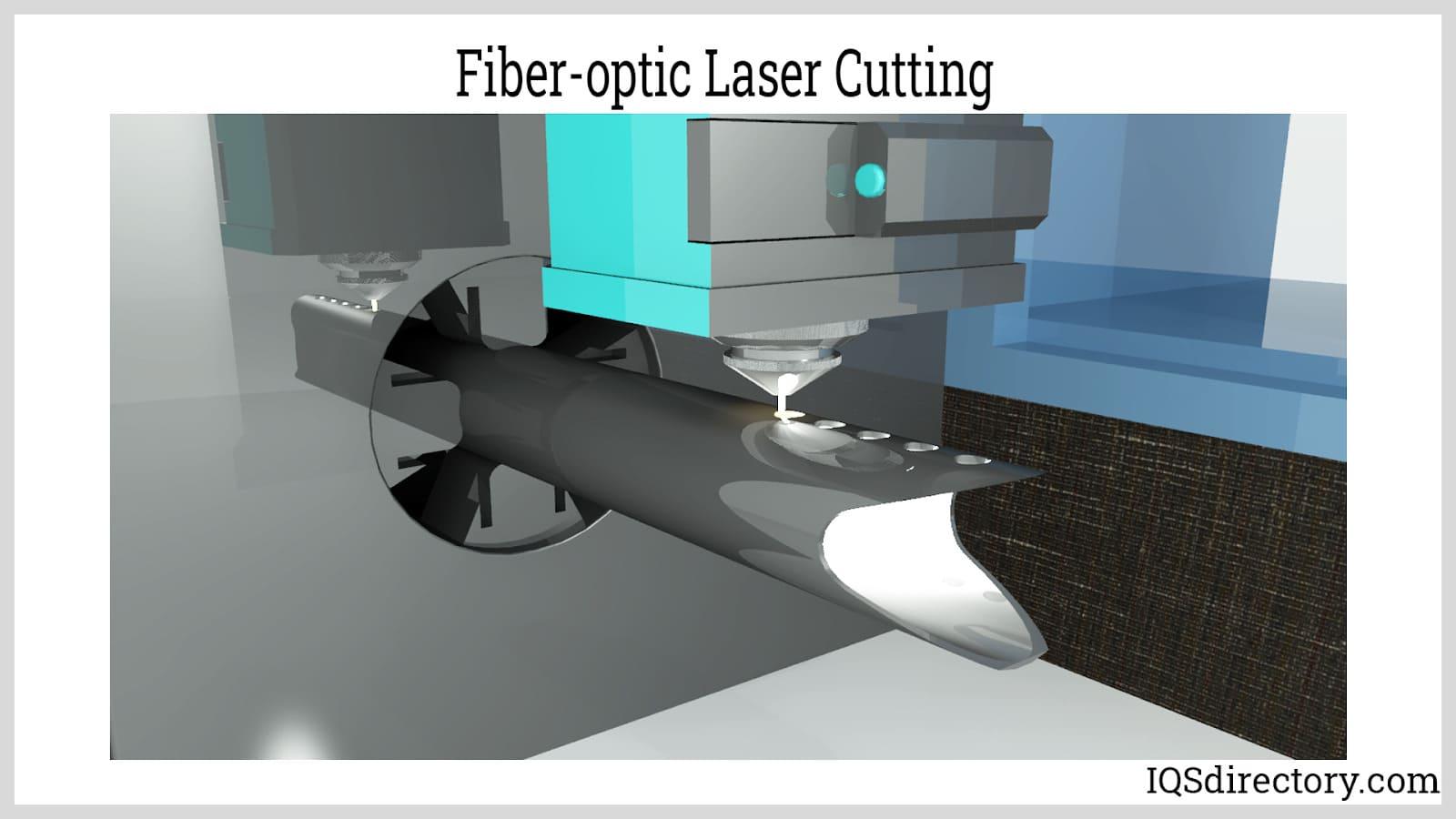 Fiber-optic Laser Cutting