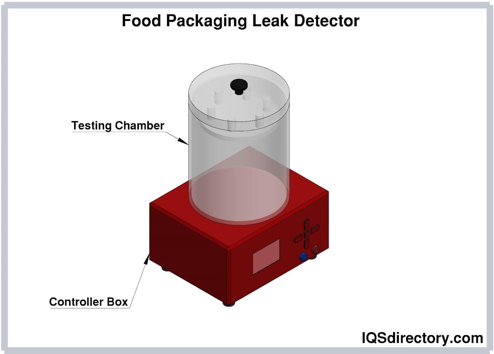 Food Packaging Leak Detector