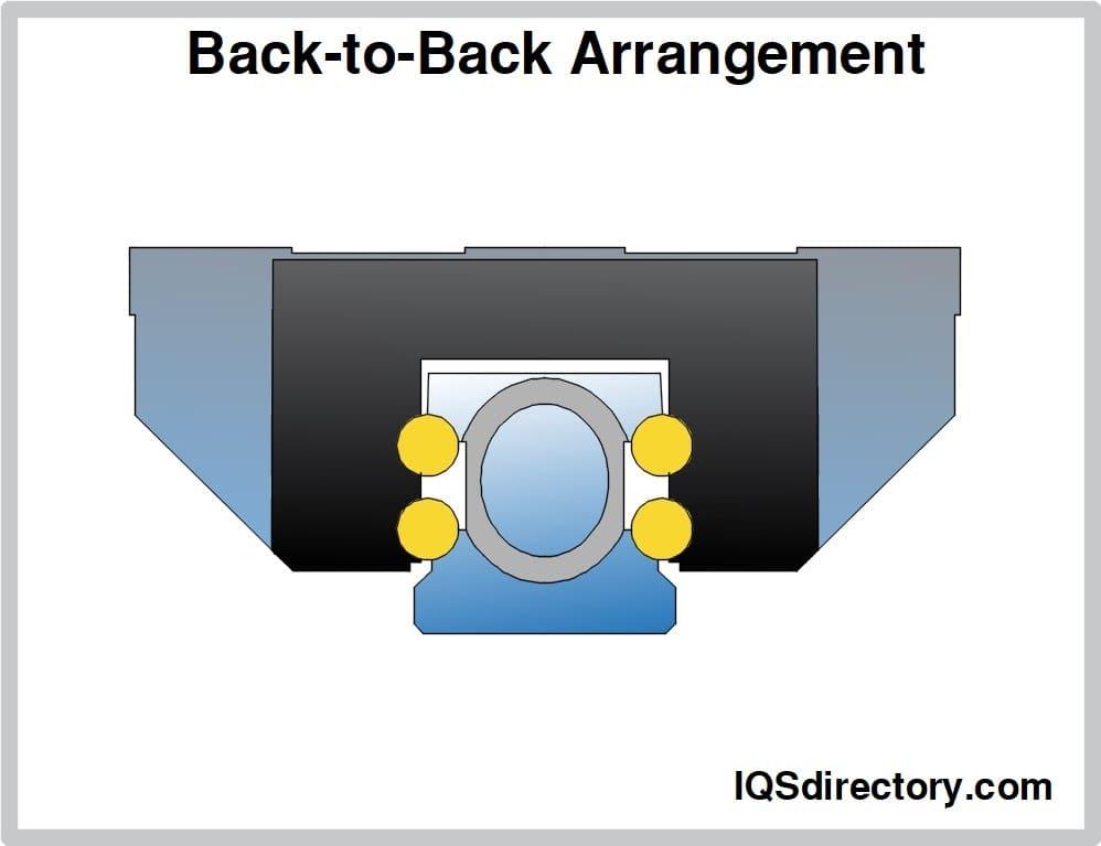 Back-to-Back Arrangement