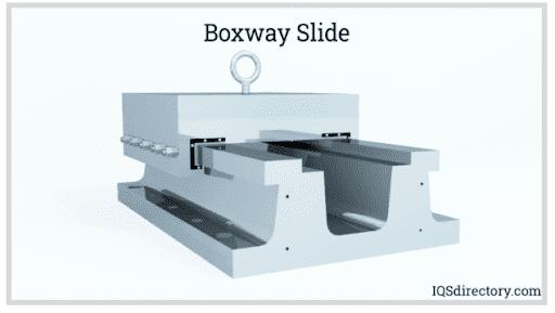 Boxway Slide