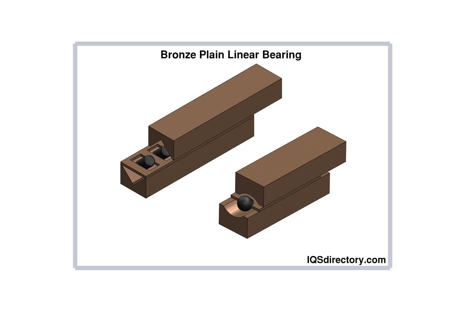 Bronze Plain Linear Bearing
