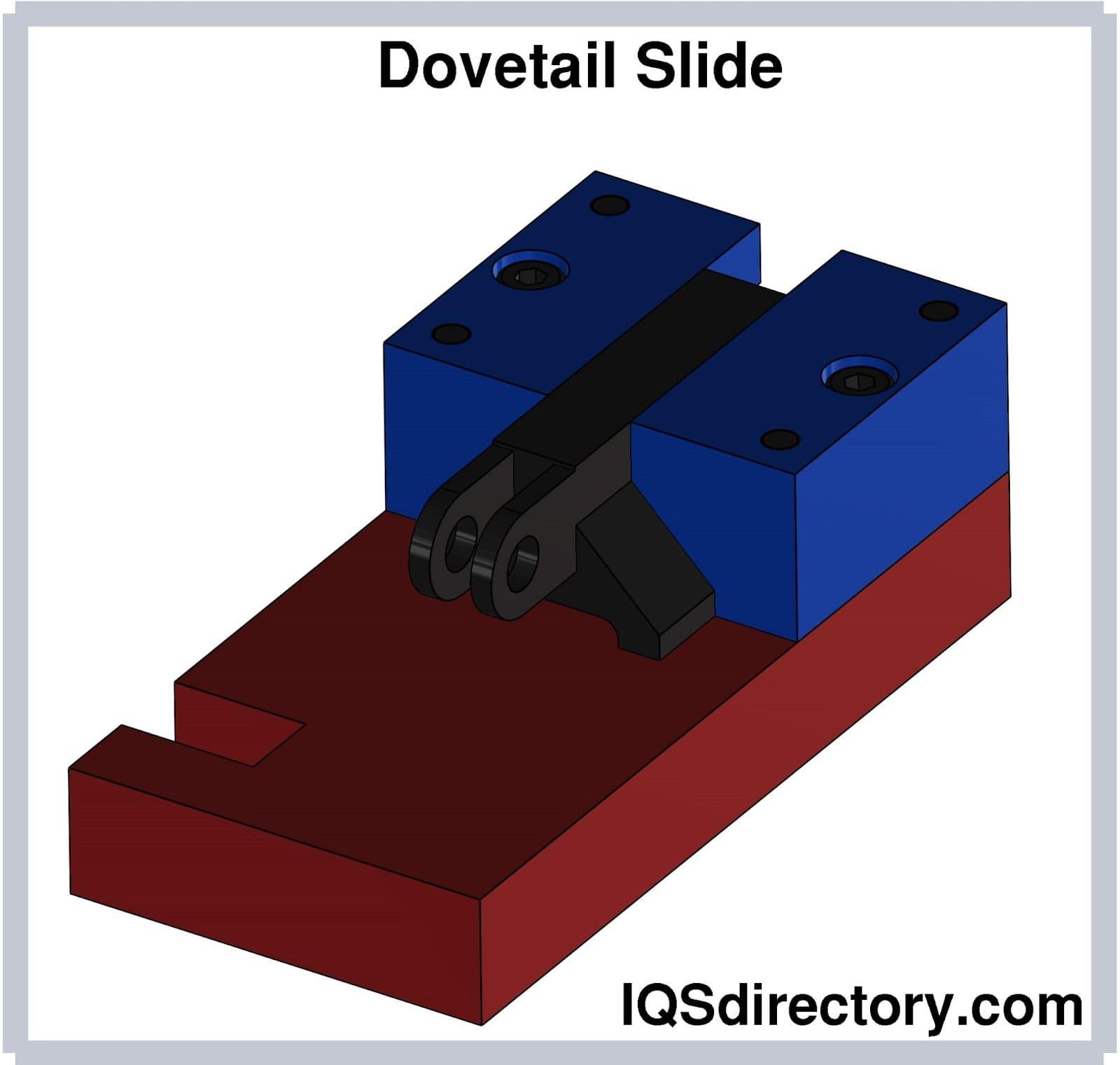 Dovetail Slide