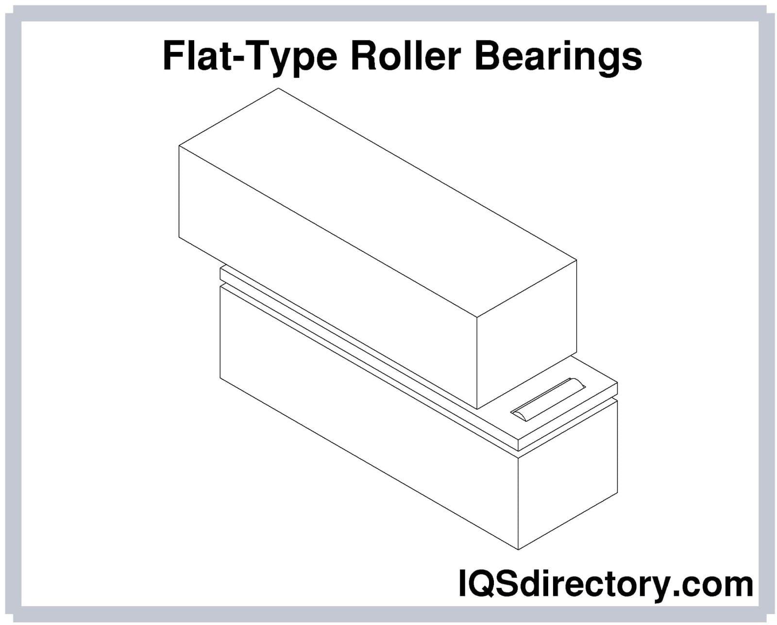 Flat-Type Roller Bearings