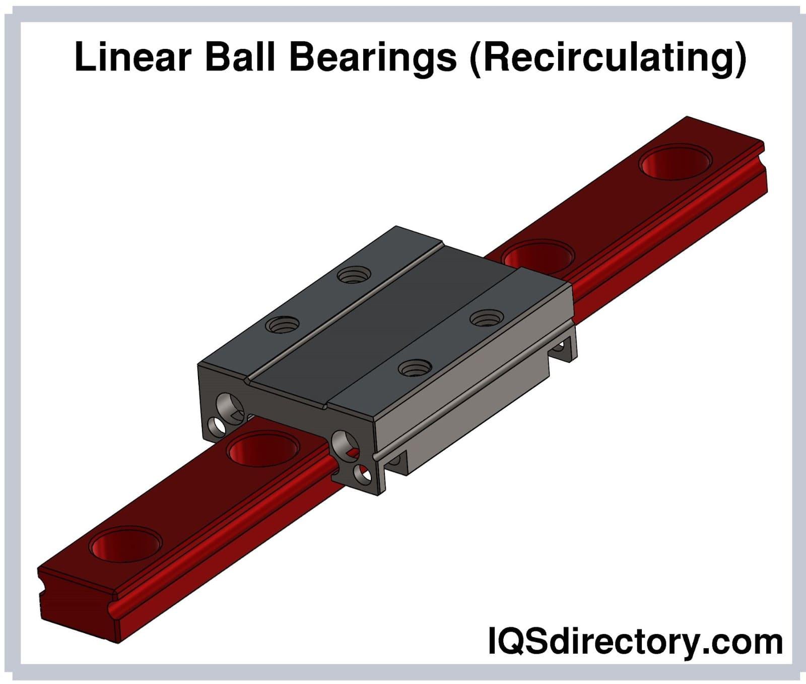 Linear Ball Bearings (Recirculating)