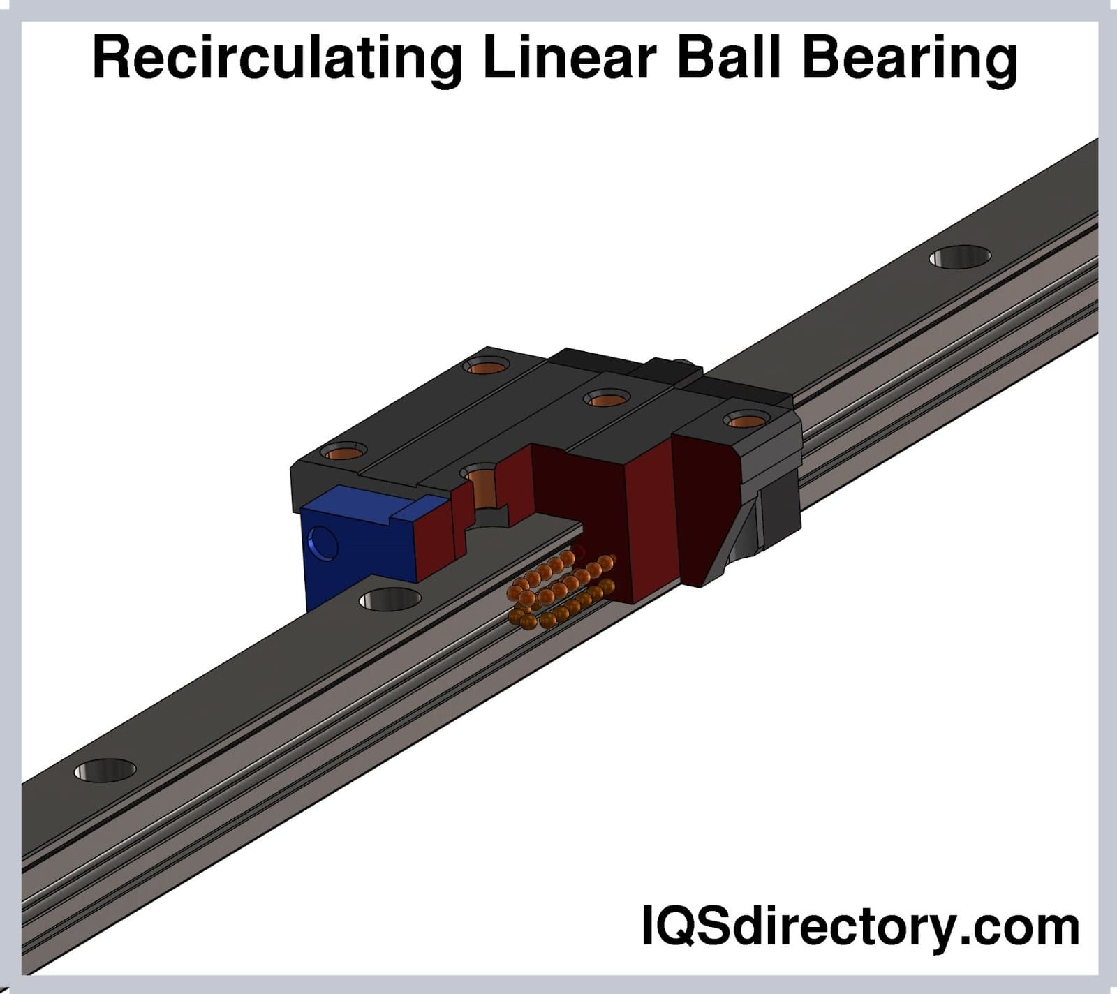 Recirculating Linear Ball Bearing