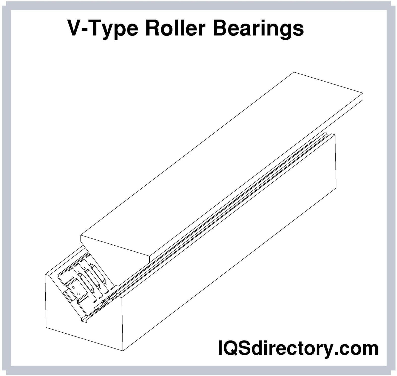 V-Type Roller Bearings
