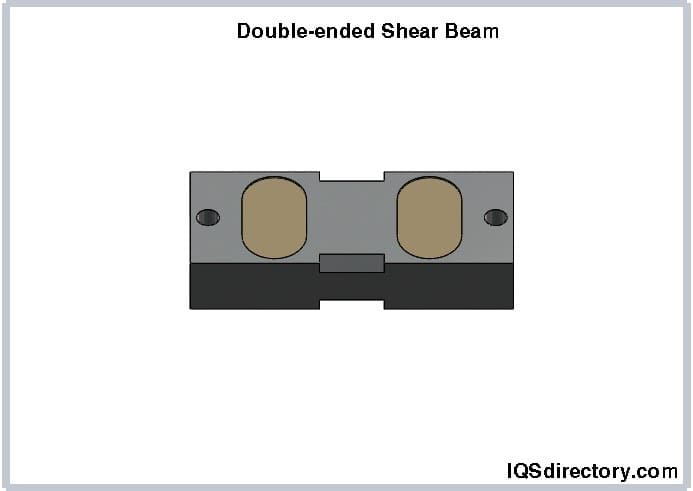 Double-ended Shear Beam