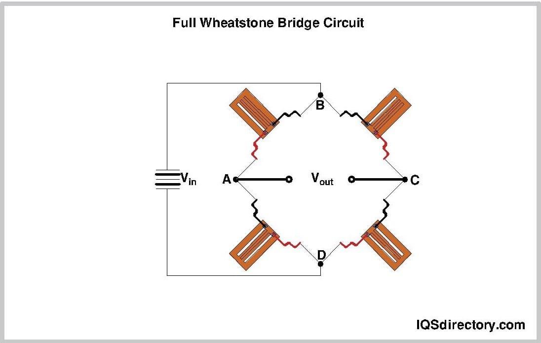 Full Wheatstone Bridge Circuit