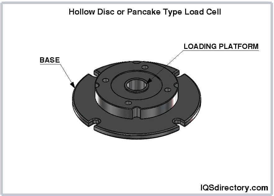 Hollow Disc or Pancake Type Load Cell