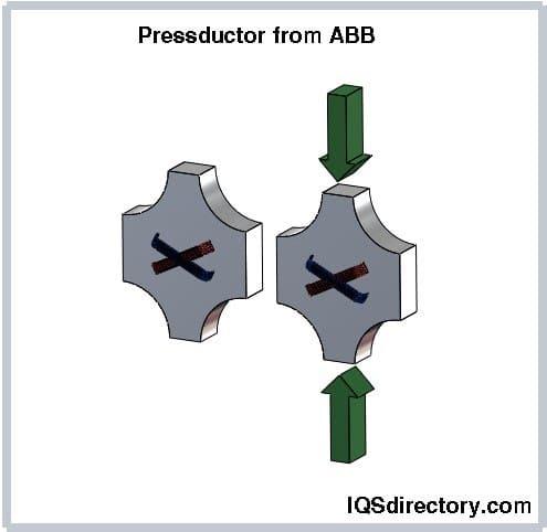 Pressductor